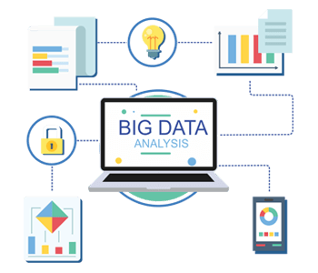 Software company for Big Data Solutions