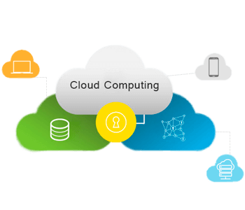 Software Development Company for cloud computing solutions