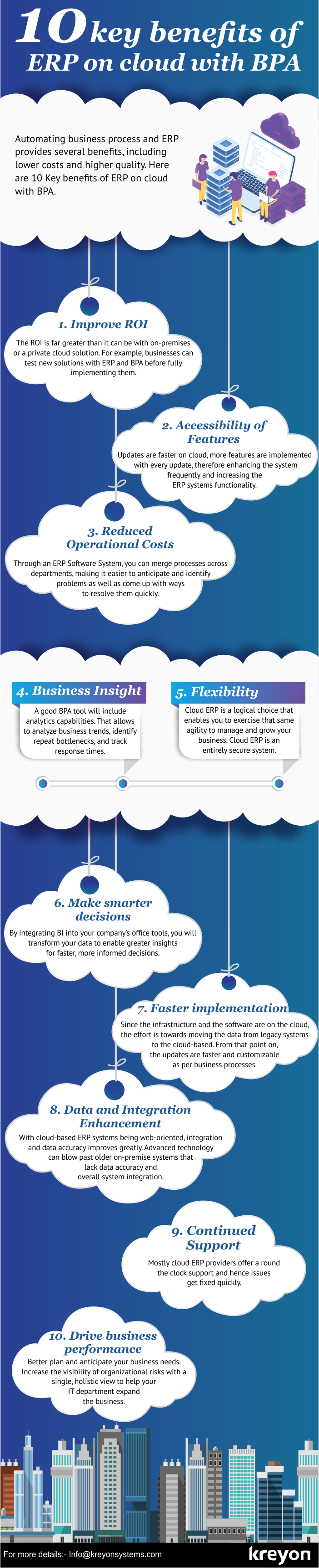 10 key benefits of ERP on cloud with BPA